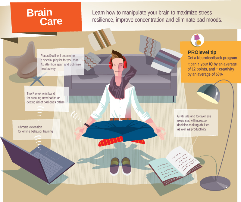 Brain Care Biohacks for Writing Productivity Improvement