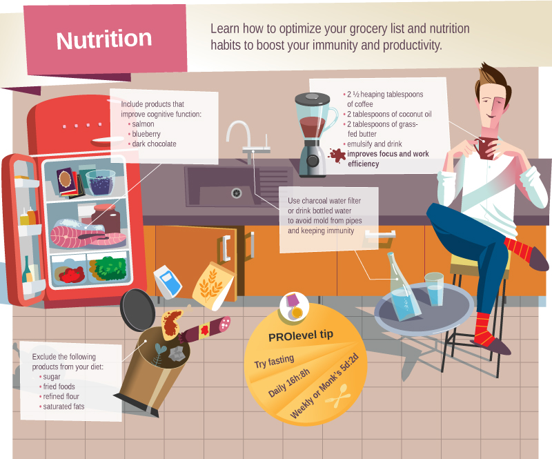 Nutrition Biohacks to Boost Writing Productivity